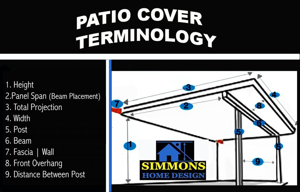 Aluminum Insulated Patio cover Terminology